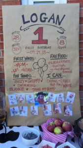 cartellone-festa-di-compleanno-7-bambini